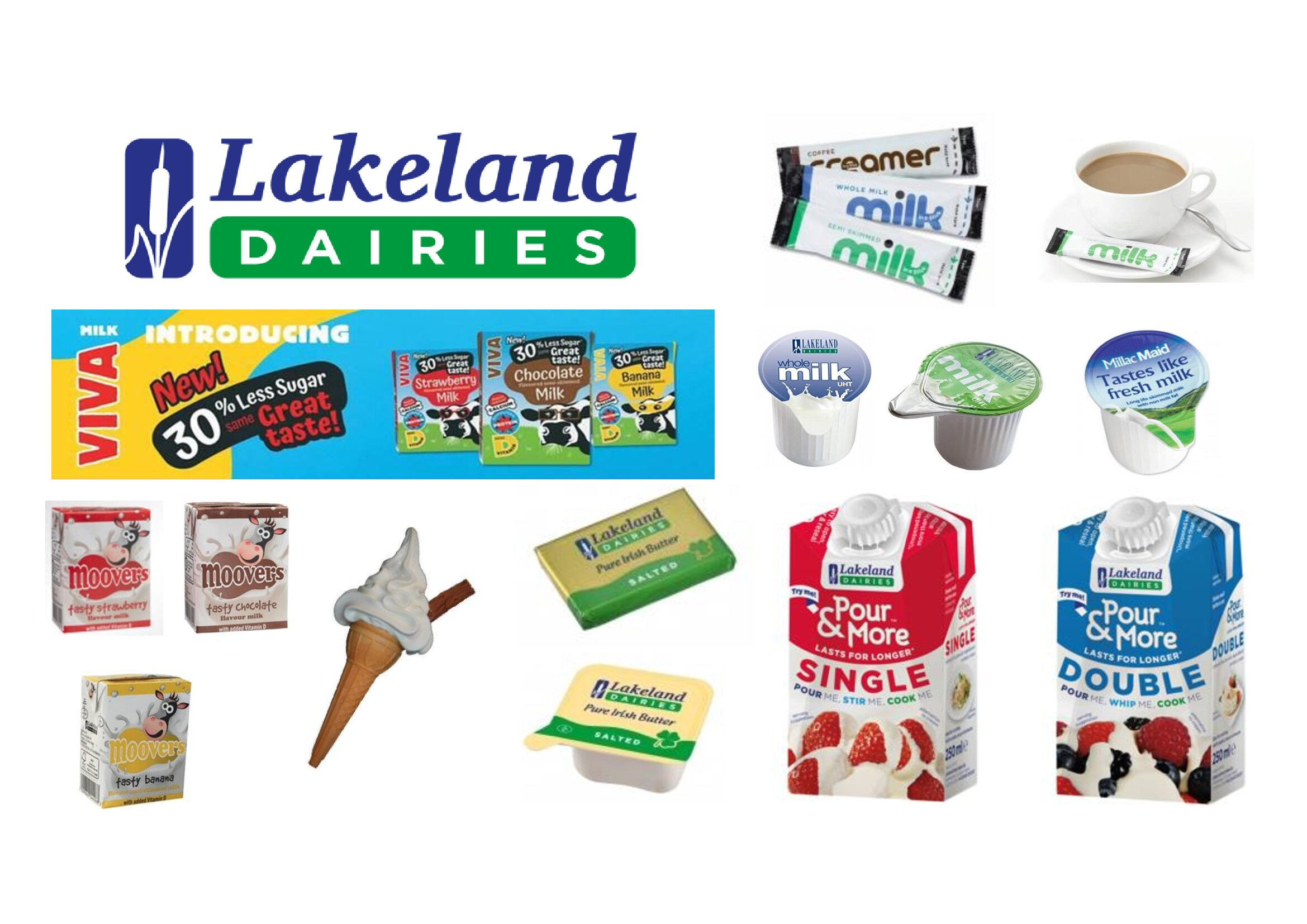 Lakeland Dairies